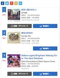 Iz One Debuts At 1 On The Daily Oricon Charts Ending Kis