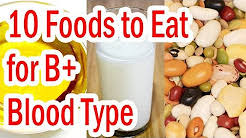Dr Lam Blood Type B Diet Chart B Food List Youtube