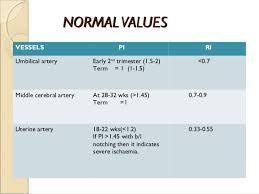 Mca Doppler Normal Values Chart Doppler In Pregnancy