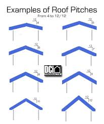 Roof Pitch Angle Chart What Does Roof Pitch Mean Dci Products