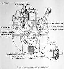 flathead ford asymmetrical why page 3 the h a m b flathead offset 9n tractor jpg
