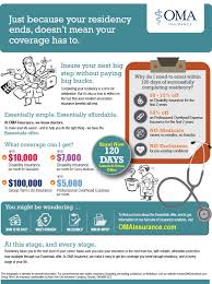 Ativa Essentials Offer Interactive – Corp Infographic