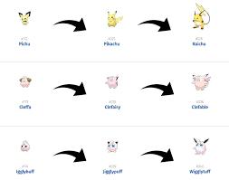 44 Memorable Pokemon Emerald Evolution Level Chart