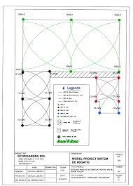 Proiectare Specializata Sisteme De Irigatie Gazon Irigarden