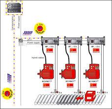 sew eurodrive Eurodrive Wiring Diagrams movifit® decentralized installation using profisafe sew eurodrive motor wiring diagrams