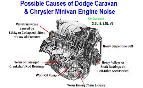 dodge 3 3 engine diagram dodge wiring diagrams online