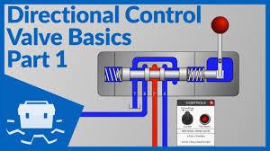 <b>Directional Control Valve</b> Basics - Part 1 - YouTube