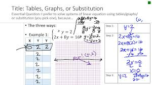 math 8 2016 5 1 5 2 solving systems of linear equations using tables graphs or substitution