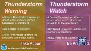 a severe thunderstorm watch ...