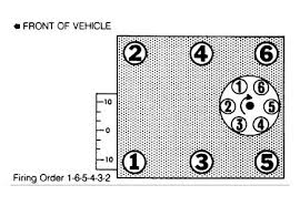 spark plug wiring diagram dodge ram spark spark plug wire diagram dodge ram 1500 spark image on spark plug wiring diagram
