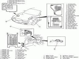 2000 mazda protege interior fuse box diagram 2001 mazda protege 2003 mazda b2300 fuse panel diagram 2000 mazda protege interior fuse box diagram wiring automotive