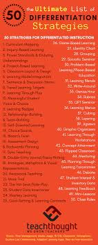Differentiation In Art And Design The Ultimate List 50 Strategies For Differentiated