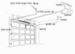 how to fix bent garage door luxury how can i fix a bent section or panel