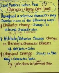 Character Change Anchor Chart Ela Anchor Charts Characters Change Over Time