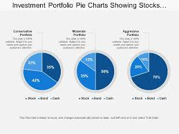 Balanced Investment Portfolio Pie Chart Investment Portfolio Pie Charts Showing Stocks Bonds Cash