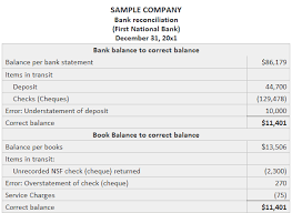 Bank Reconcilation The Bank Reconciliation Process Explanation With Examples