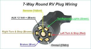 7 way hitch wiring diagram wiring diagram load 7 pin rv trailer wiring schema wiring diagram 7 way hitch wiring diagram