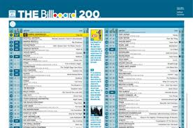 Billboard Charts This Week Dark Side Returns To Billboard 200 News Floydian Slip