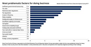 Six Market Charts That Matter Italys Problems Greek Bonds