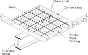 rebar detailing of steel concrete slab hledat googlem