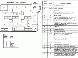 2012 f350 fuse box location basic guide wiring diagram \u2022 2012 f350 under hood fuse box diagram ford f350 fuse box location screnshoots tunjul rh tunjul com 2012 f350 fuse box diagram 2012