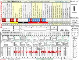Fuse And Relay Charts 928srus Inc