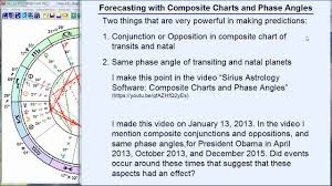 Composite Charts And Phase Angles In Forecasting Part 2