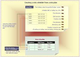 Shift Plan Edit Rota Schedule A Summary