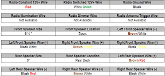 stereo wire diagram 1999 ford f250 stereo wiring diagram the wiring ford ranger radio wire diagram wiring diagrams