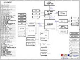 asus motherboard wiring diagram images also asus motherboard s asus motherboard schematic diagram