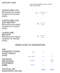 Airport Data Radio Aids To Navigation Ifr Enroute Low High