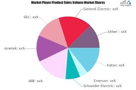 Line Interactive Ups Market To See Strong Growth Including