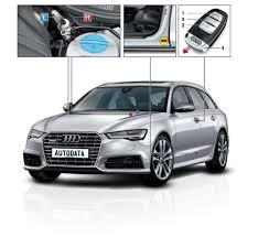 Automotive Fuse Types Chart Autodata Technical Vehicle Data Autodata Uk