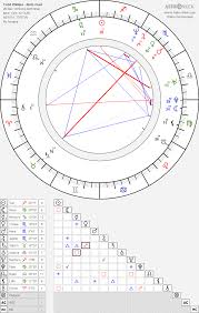 Todd Chart Todd Phillips Birth Chart Horoscope Date Of Birth Astro