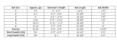 Cricket Jersey Size Chart Amazon In Size Guide Cricket Sports Fitness Outdoors