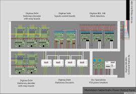 milnor dryer wiring diagram milnor image wiring dcc block wiring dcc auto wiring diagram schematic on milnor dryer wiring diagram