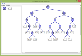 C Sharp Chart Control Godiagram Advanced Controls For Net Diagrams