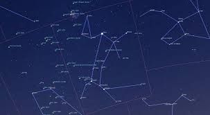 Southern Sky Star Chart