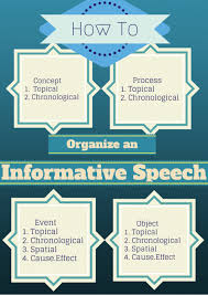 how to organize any presentation hint works for webinars videos  there are specific ways to organize a speech when your goal is to teach read