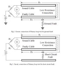 blavier test murray loop test varley loop test fisher loop circuit fault occurs murray loop test