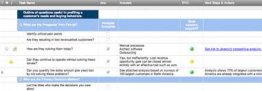 Customer Needs Analysis | Smartsheet