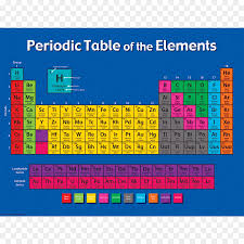 Chemical Elements Chart Gold Square