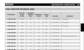 Injector Flow Vs Pump Flow Expert Bosch Injector Size Chart