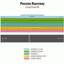 34 Competent Pocono Raceway Seating Chart Terrace Bistro