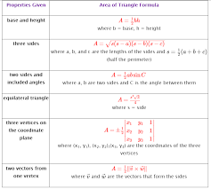 Area Of Triangles - Formulas (solutions, worksheets, examples, videos)