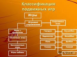 Теория подвижных игр Реферат по теории и методике подвижных игр