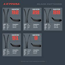 Lethal Ld50 Lethal Hockey