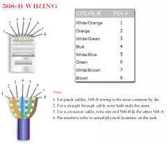 rj45 ethernet cable connectors for cat5 cable cat5 568 b type wiring diagram