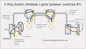 110 volt electrical wiring diagram great installation of wiring 3 way switch multi light wiring diragram 110volt construction tips rh com light switch wiring diagram 110 volt electric motor wiring diagram