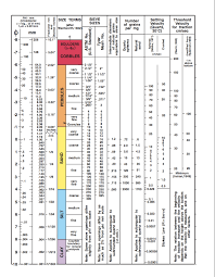 Usgs Soil Classification Chart Pin By Lynn Cherny On Table Design Geology Grain Size